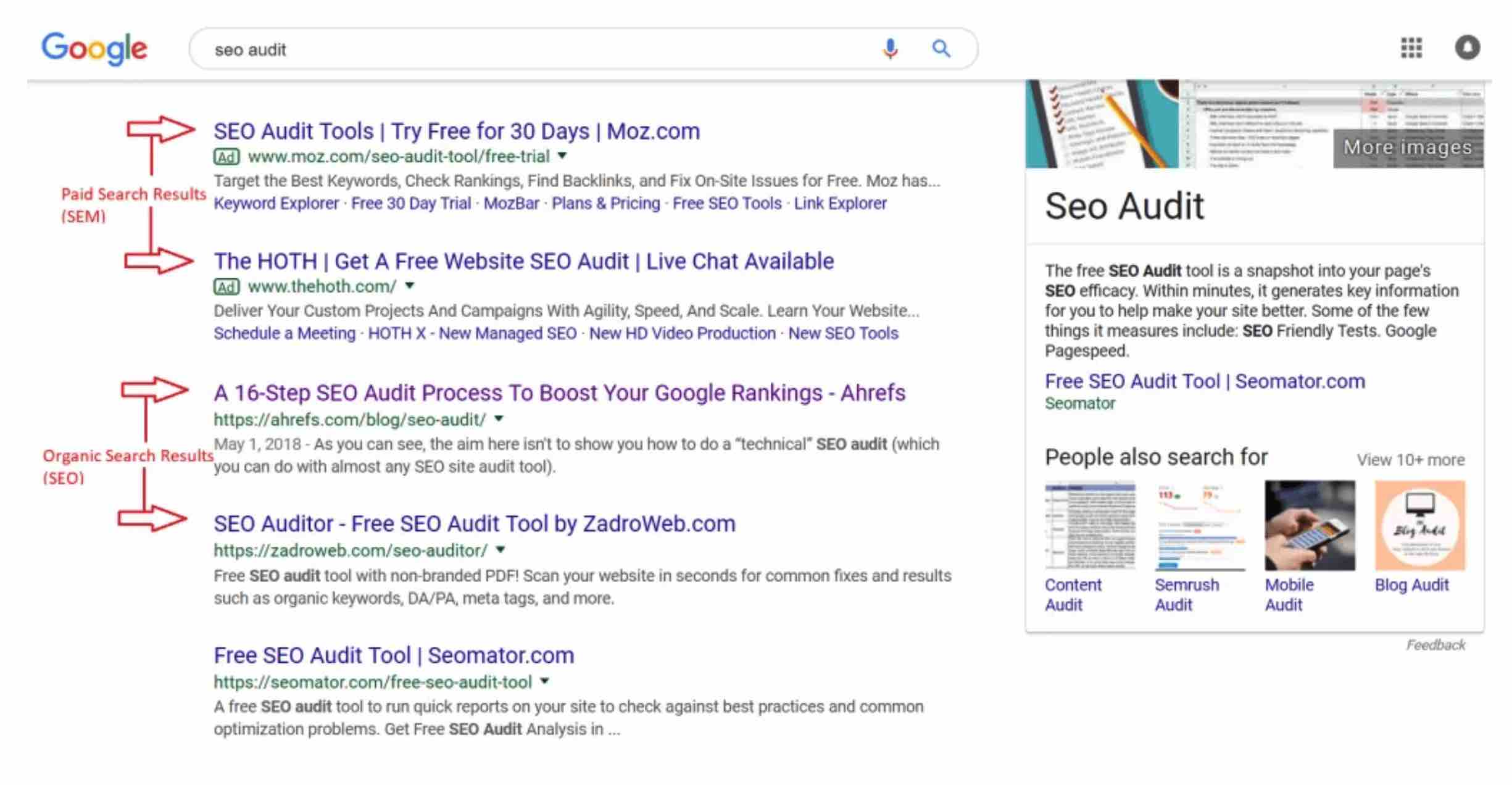 SEM-SEO difference